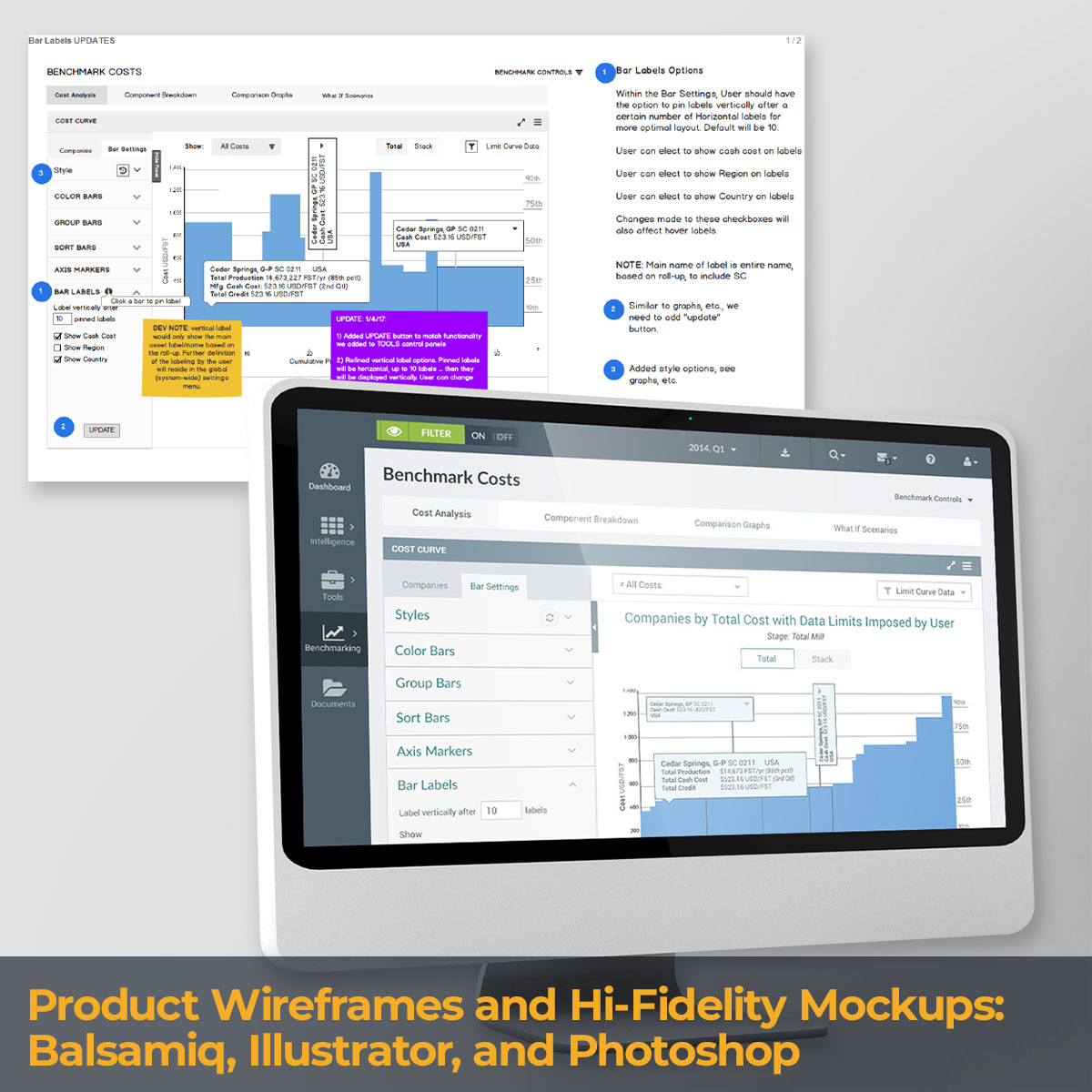 Product Wireframes and Hi-Fidelity Mockups