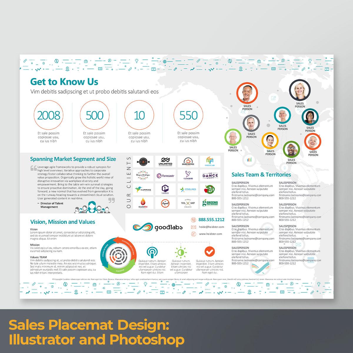 Sales Placemat Design